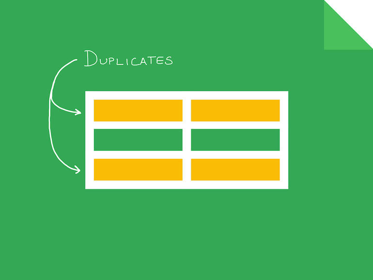 How to find duplicates in Google Sheets