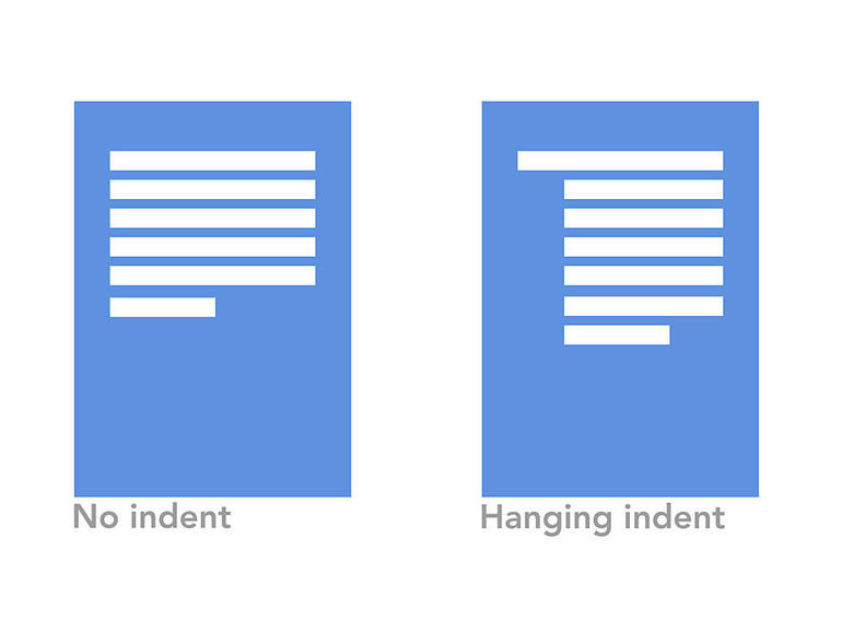 How to make your Google Docs easier to read using indents and spacing